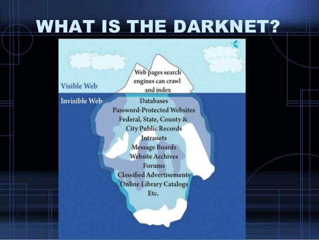 Accessing the darknet hydraruzxpnew4af скачать тор браузера бесплатно gidra