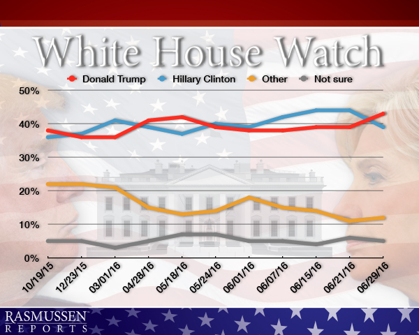 white_house_watch_06_30_16