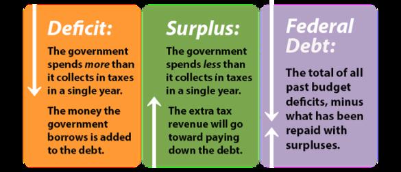 debt_definition_5.15.15_large