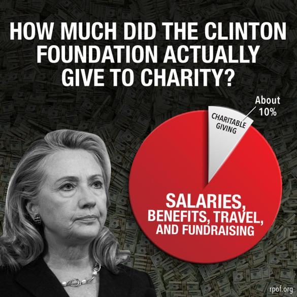 clinton_charity