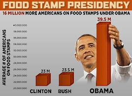 food-stamp-presidency