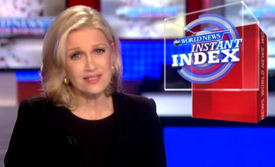 world-news-instant-index