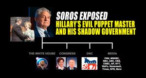 soros-exposed