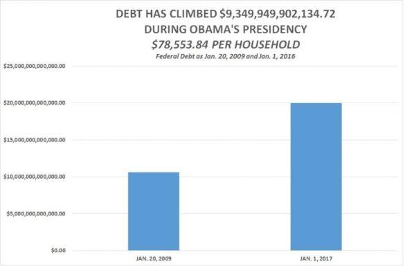 debt_chart-final-2016-1