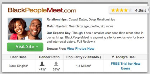 Free online dating sites with no hidden charges